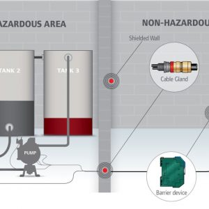 Accesorios para control bombas de membrana